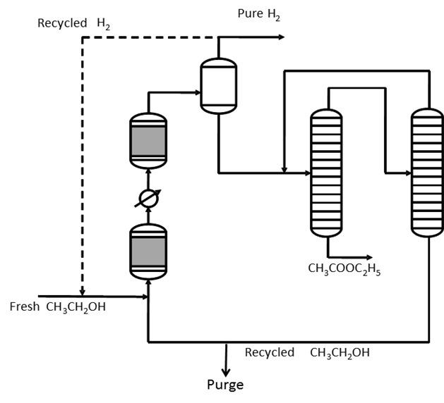 an analysis of the role of acetic acid catalyst in industry Low cost ion exchange resin mainly used in the water treatment industry namely  trilite scr-b as a heterogeneous  internal mass transfer limitations have  proven to be negligible using analysis  between ethanol and acetic acid under  an acid catalyst ܥܪଷܥܱܱܪ ൅ ܥଶܪହܱܪ ՜  use of heterogeneous catalysts has been a  major.